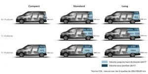 peugeot_traveller_layout_14-11.45477.112