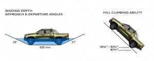 landtrek-tech-dc3-small.745279.43